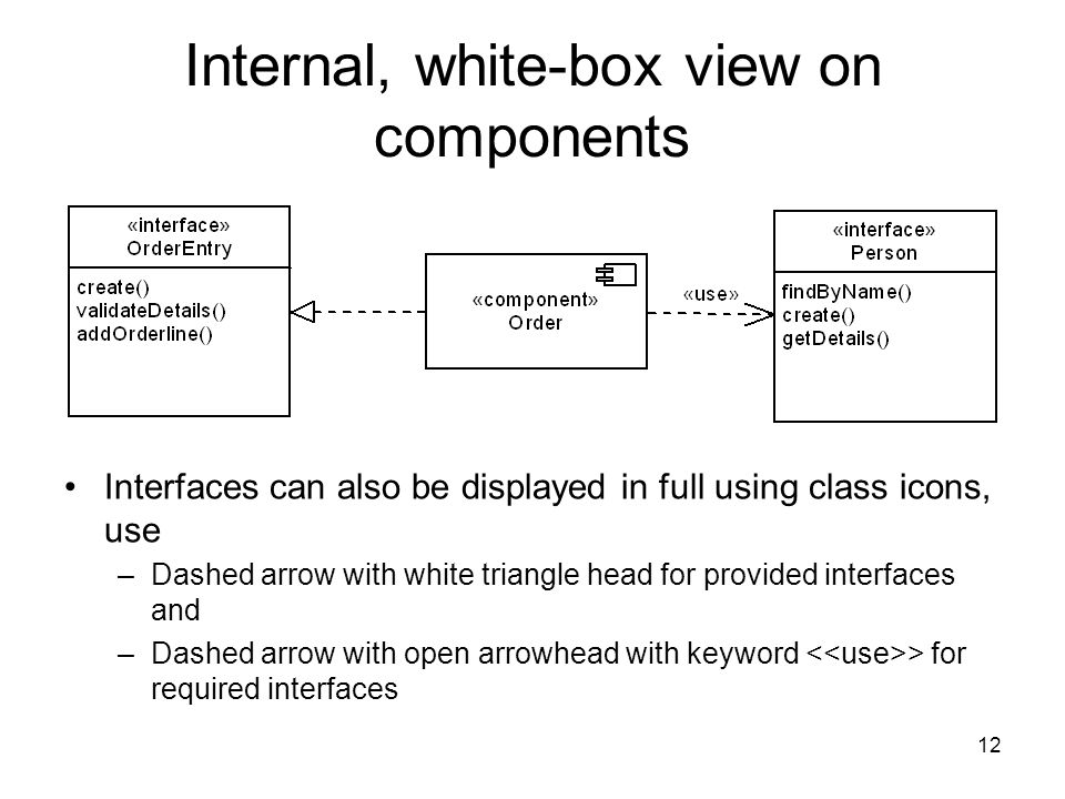 12 Internal, white-box view on components Interfaces can also be displayed in full using class icons, use –Dashed arrow with white triangle head for provided interfaces and –Dashed arrow with open arrowhead with keyword > for required interfaces