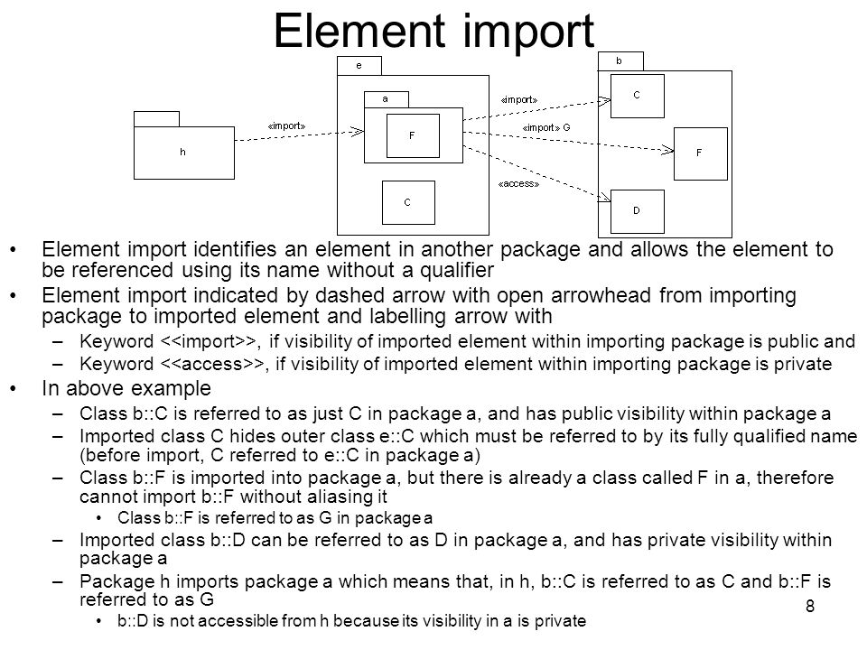 8 Element import Element import identifies an element in another package and allows the element to be referenced using its name without a qualifier El
