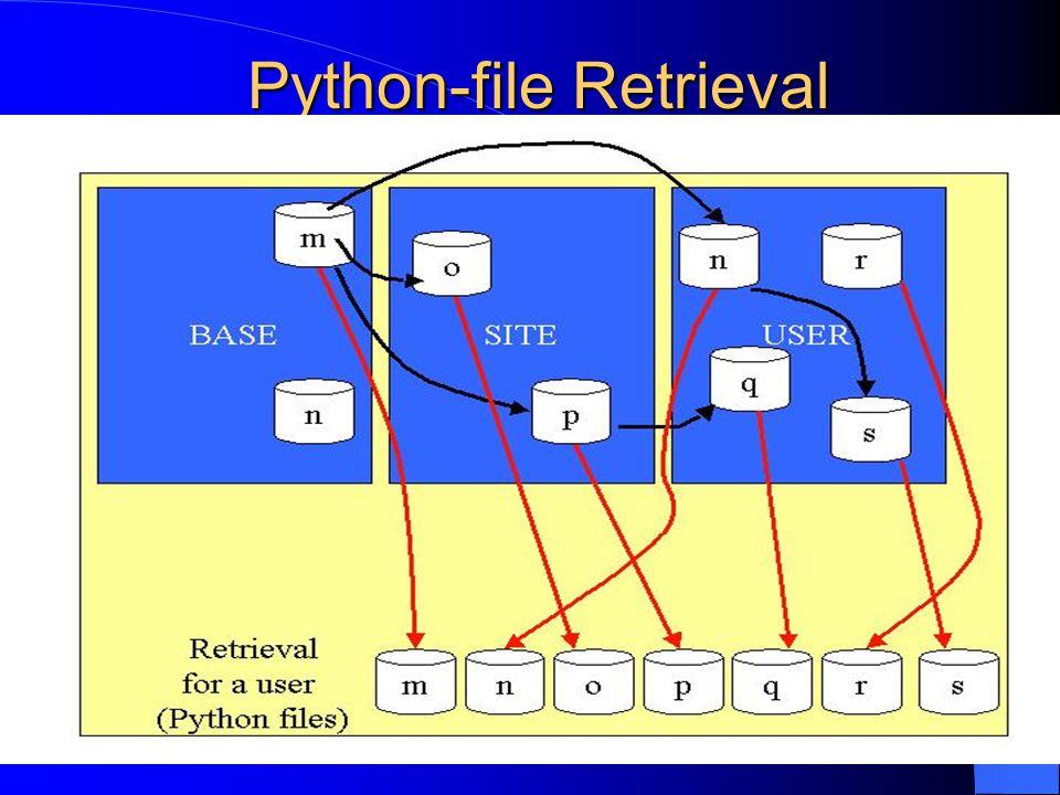 Sept. 24-27, 2002GFESuite Configuration46 Python-file Retrieval