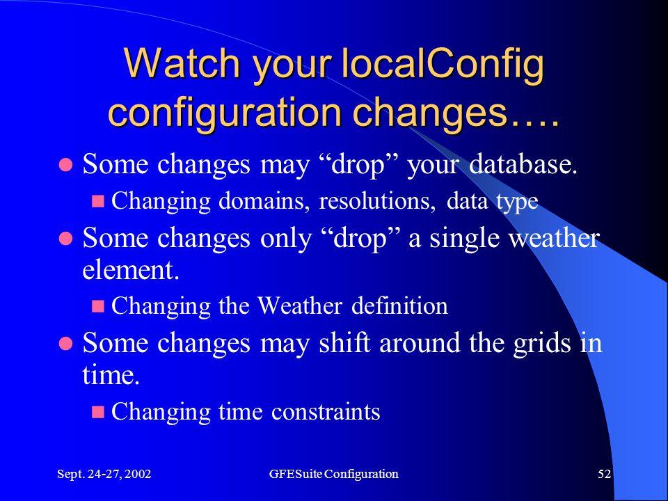 Sept. 24-27, 2002GFESuite Configuration52 Watch your localConfig configuration changes….