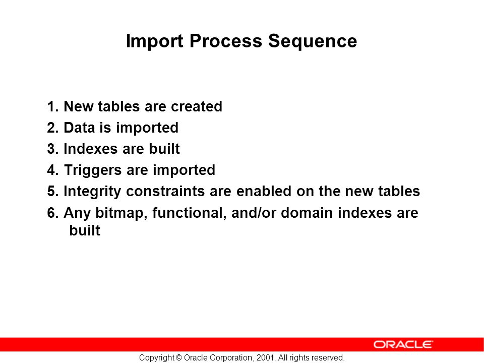 Copyright © Oracle Corporation, 2001. All rights reserved. Import Process Sequence 1. New tables are created 2. Data is imported 3. Indexes are built