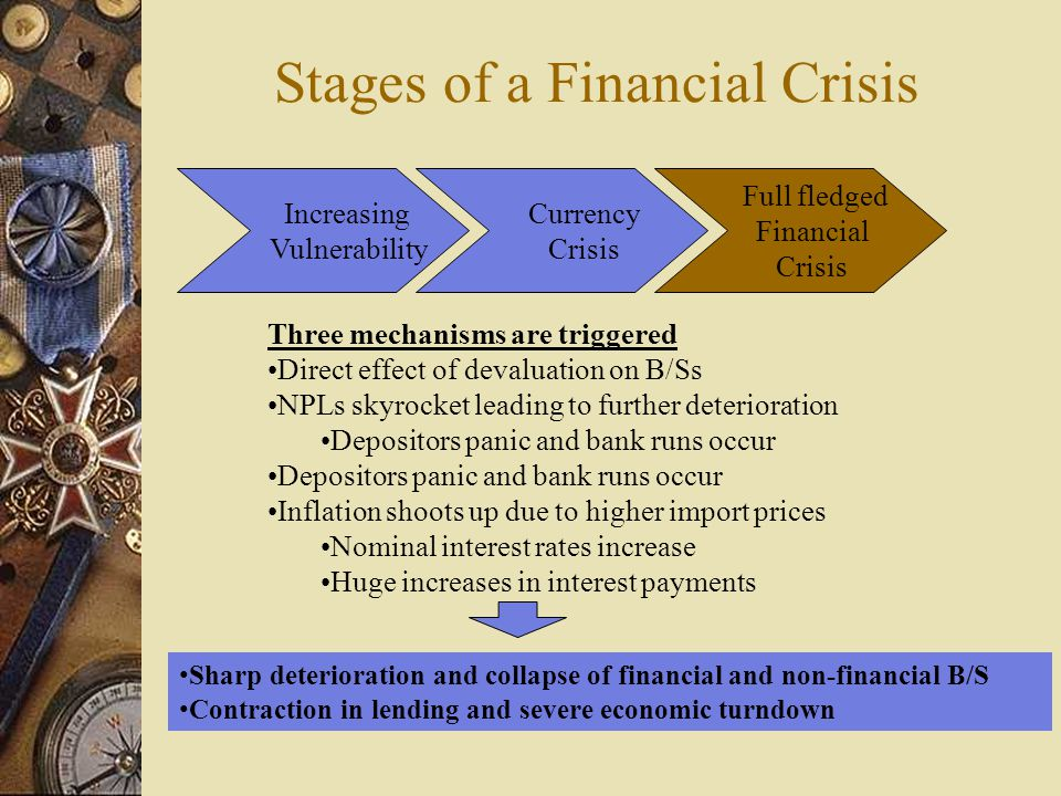 Stages of a Financial Crisis Increasing Vulnerability Currency Crisis Full fledged Financial Crisis Three mechanisms are triggered Direct effect of devaluation on B/Ss NPLs skyrocket leading to further deterioration Depositors panic and bank runs occur Inflation shoots up due to higher import prices Nominal interest rates increase Huge increases in interest payments Sharp deterioration and collapse of financial and non-financial B/S Contraction in lending and severe economic turndown