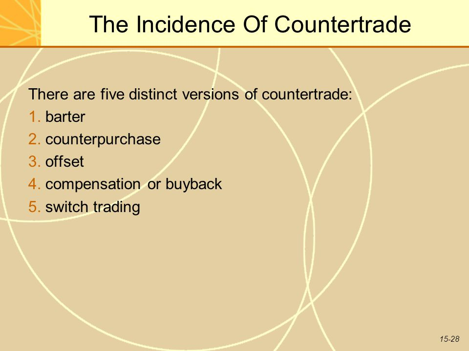 15-28 The Incidence Of Countertrade There are five distinct versions of countertrade: 1.