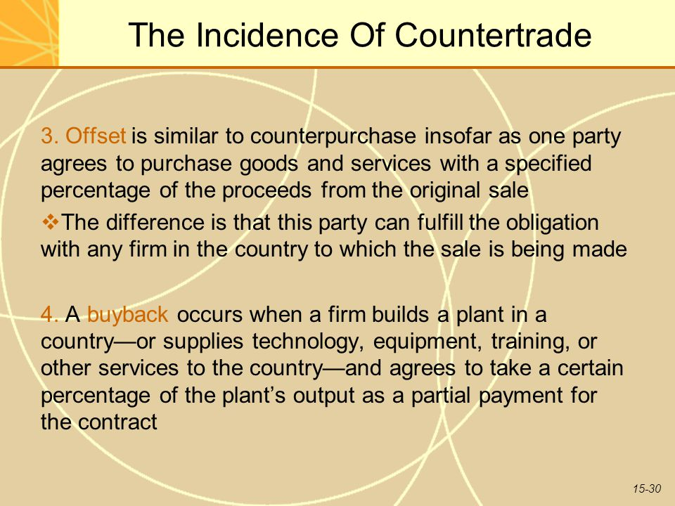 15-30 The Incidence Of Countertrade 3.