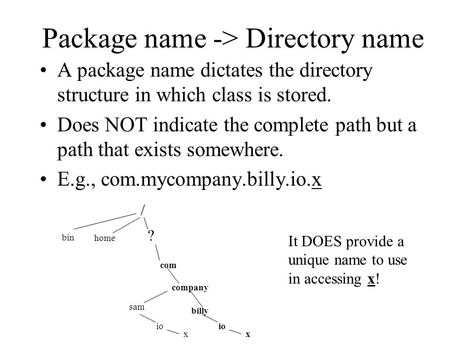 Package name -> Directory name A package name dictates the directory structure in which class is stored.