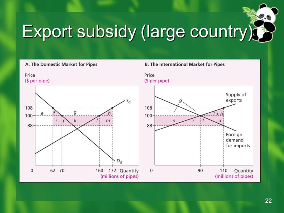 22 Export subsidy (large country)