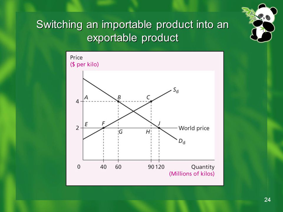 24 Switching an importable product into an exportable product