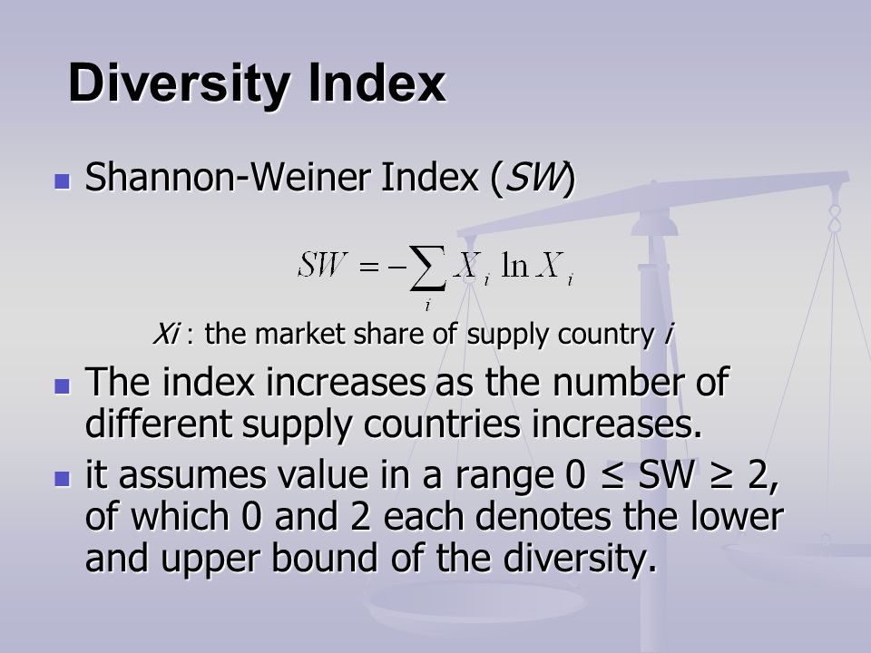 Diversity Index Diversity Index Shannon-Weiner Index (SW) Shannon-Weiner Index (SW) Xi : the market share of supply country i Xi : the market share of
