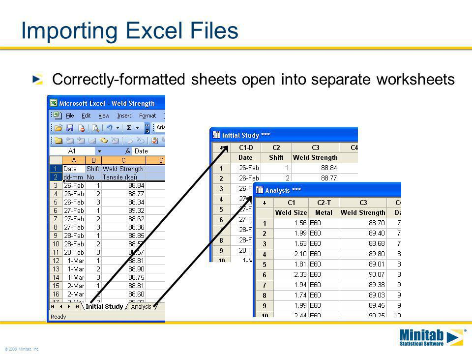 © 2008 Minitab, Inc. Importing Excel Files Correctly-formatted sheets open into separate worksheets