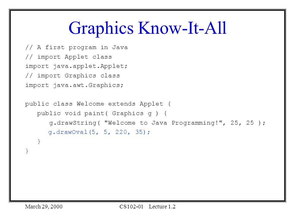 March 29, 2000CS102-01Lecture 1.2 Graphics Know-It-All // A first program in Java // import Applet class import java.applet.Applet; // import Graphics class import java.awt.Graphics; public class Welcome extends Applet { public void paint( Graphics g ) { g.drawString( Welcome to Java Programming! , 25, 25 ); g.drawOval(5, 5, 220, 35); }