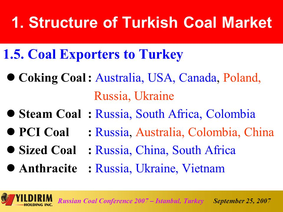 September 25, 2007Russian Coal Conference 2007 – Istanbul, Turkey 5.