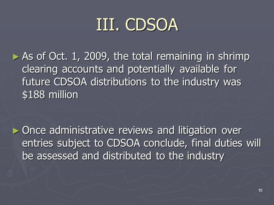 15 III. CDSOA ► As of Oct.