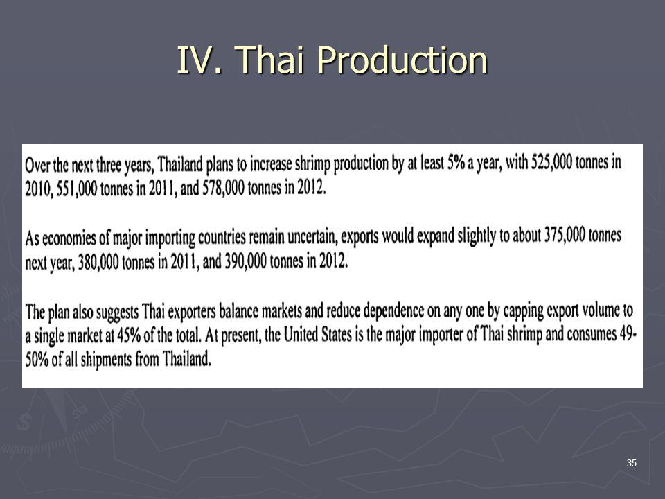 35 IV. Thai Production