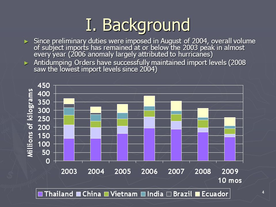 4 I. Background ► Since preliminary duties were imposed in August of 2004, overall volume of subject imports has remained at or below the 2003 peak in