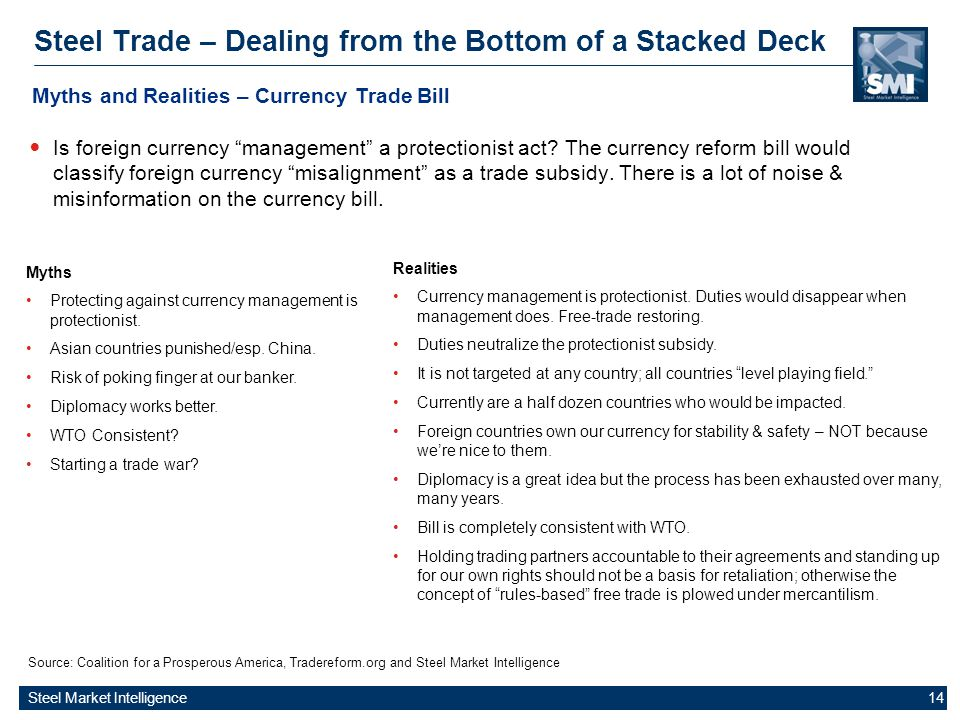 Steel Market Intelligence 14 Is foreign currency management a protectionist act.