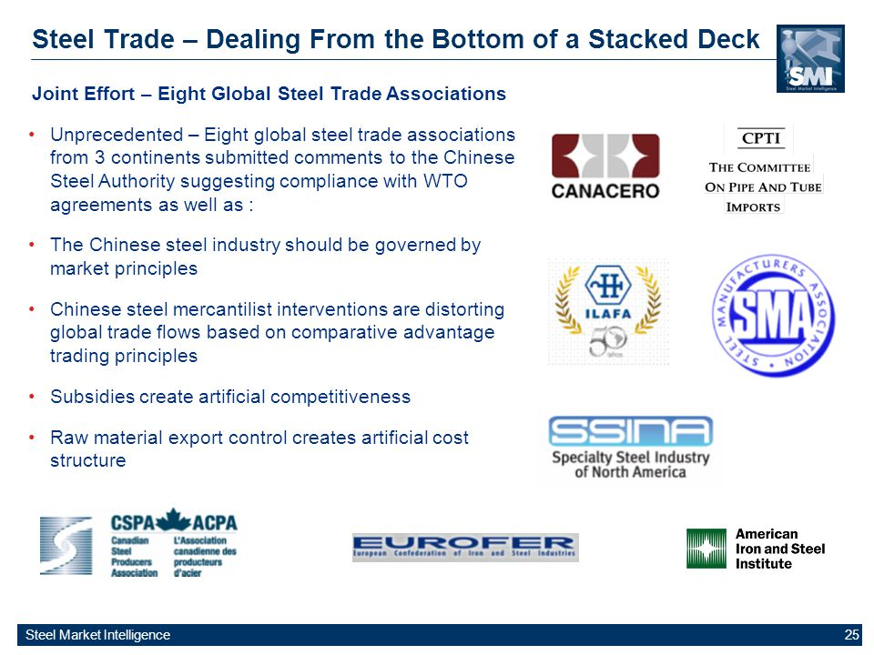 Steel Market Intelligence 25 Steel Trade – Dealing From the Bottom of a Stacked Deck Joint Effort – Eight Global Steel Trade Associations Unprecedented – Eight global steel trade associations from 3 continents submitted comments to the Chinese Steel Authority suggesting compliance with WTO agreements as well as : The Chinese steel industry should be governed by market principles Chinese steel mercantilist interventions are distorting global trade flows based on comparative advantage trading principles Subsidies create artificial competitiveness Raw material export control creates artificial cost structure