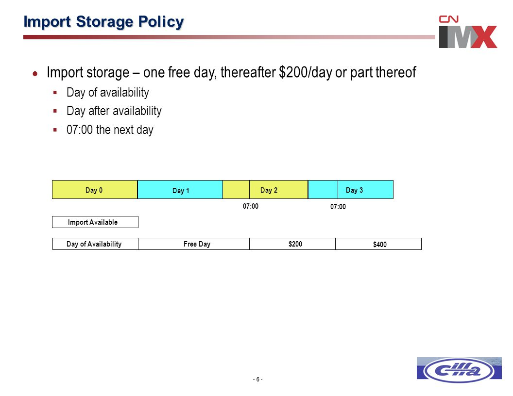 - 7 - Off-Site Storage Options - 7 -  CN provides lower cost off-site storage options for customers unable to pick up their imports upon arrival  $125 for up to 2 days of storage – Day of availability, next two days, up to 07:00 the next day  $75 for each additional 24 hours or part thereof  Excludes Dangerous Goods, running reefers, containers not released by Canada Customs  Containers without a pick up appointment at the time of grounding will be moved to off-site storage  Alternatively importers may select from a variety of service providers who will remove an import form CN Brampton within the free time and store it until the importer is ready to receive it Day 0 Day 1 Day 2Day 3 Import Available Free Day Day of Availability $200 $400 Day of Availability$125 + $75 Brampton Misc Day of Availability plus Two Days for $125 07:00