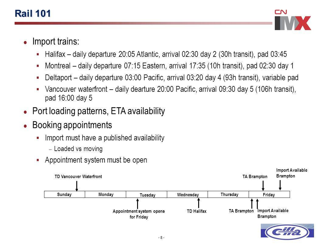 - 8 - Rail 101 - 8 -  Import trains:  Halifax – daily departure 20:05 Atlantic, arrival 02:30 day 2 (30h transit), pad 03:45  Montreal – daily depa