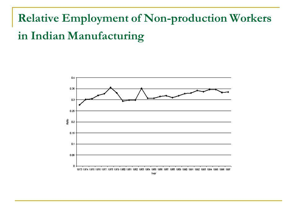 Relative Employment of Non-production Workers in Indian Manufacturing