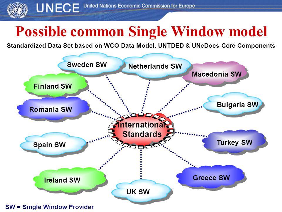 Finland SW Greece SWMacedonia SW International Standards Turkey SW Bulgaria SW Ireland SW Spain SW Romania SW Netherlands SW UK SW Possible common Sin