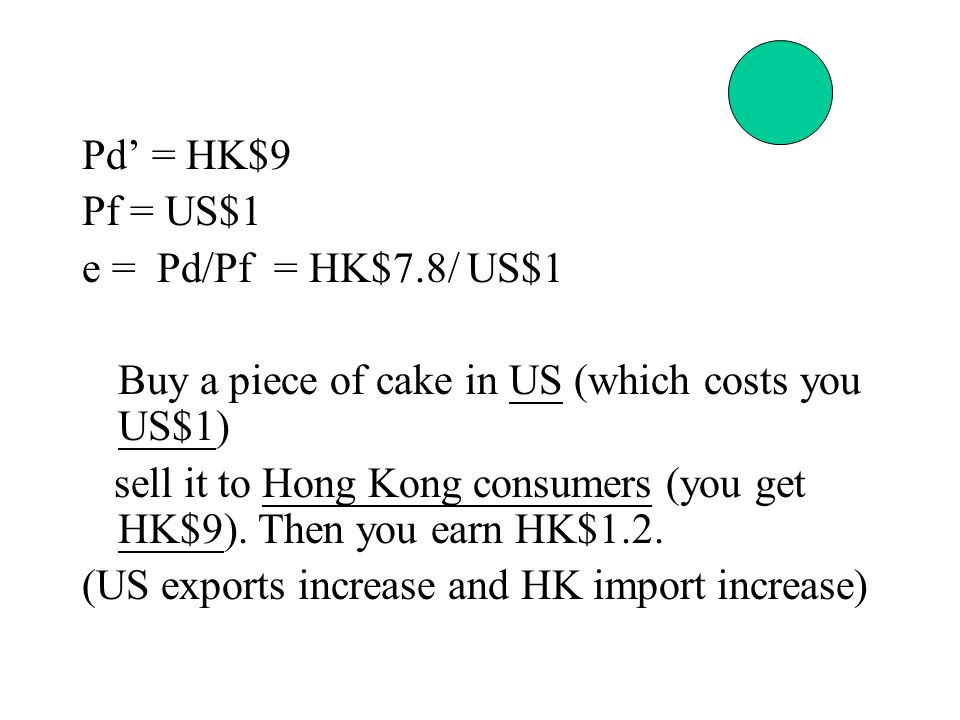 Pd' = HK$9 Pf = US$1 e = Pd/Pf= HK$7.8/ US$1 Buy a piece of cake in US (which costs you US$1) sell it to Hong Kong consumers (you get HK$9).