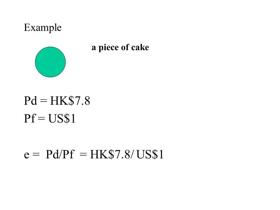 Example Pd = HK$7.8 Pf = US$1 e = Pd/Pf= HK$7.8/ US$1 a piece of cake