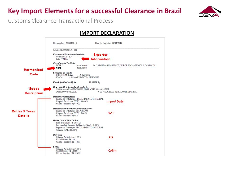 Exporter Information Harmonized Code Goods Description Duties & Taxes Details Key Import Elements for a successful Clearance in Brazil Customs Clearance Transactional Process IMPORT DECLARATION Import Duty VAT PIS Cofins