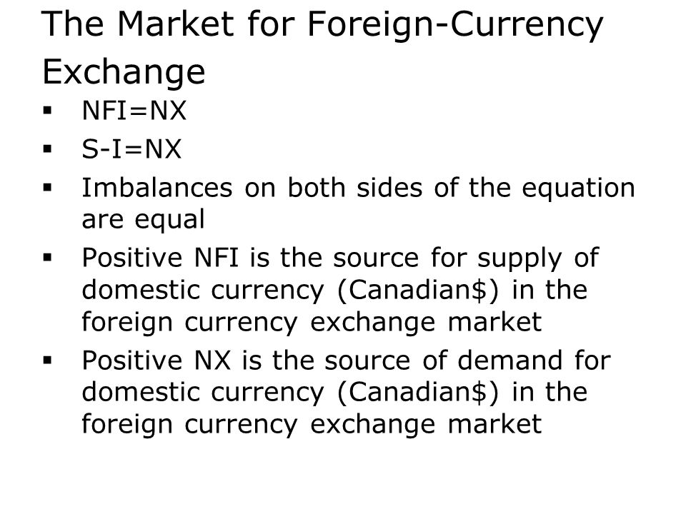 The Market for Foreign-Currency Exchange  NFI=NX  S-I=NX  Imbalances on both sides of the equation are equal  Positive NFI is the source for supply of domestic currency (Canadian$) in the foreign currency exchange market  Positive NX is the source of demand for domestic currency (Canadian$) in the foreign currency exchange market