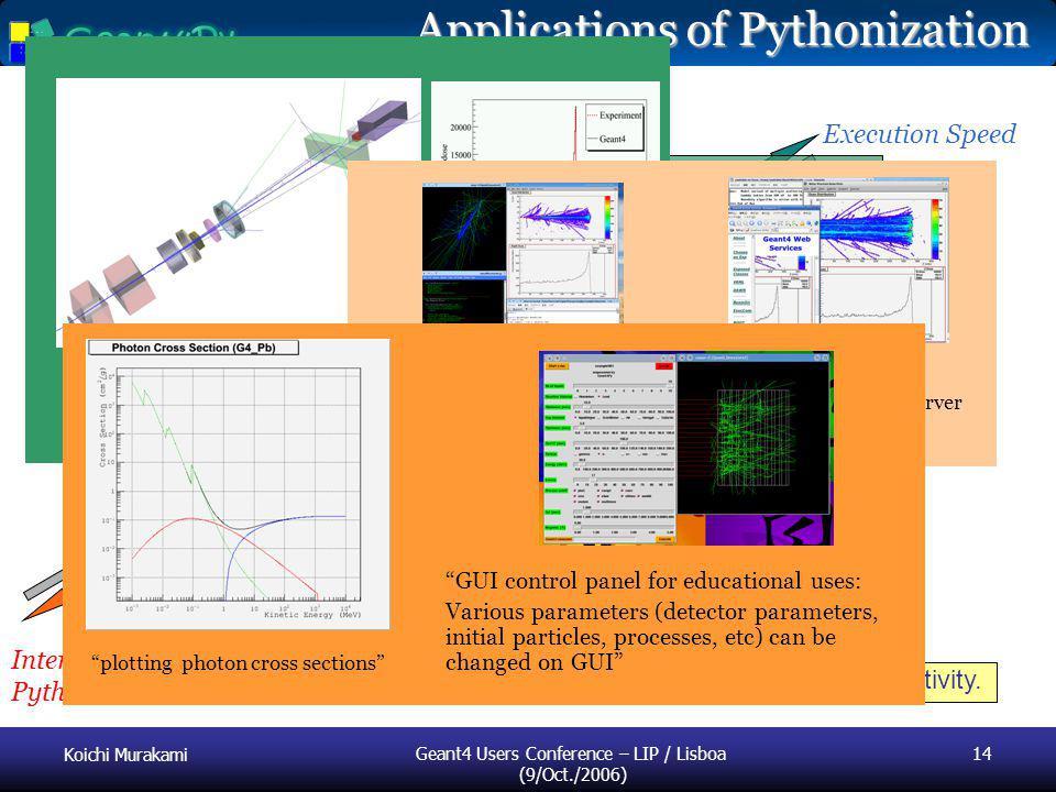 Koichi Murakami Geant4 Users Conference – LIP / Lisboa (9/Oct./2006) 14 Applications of Pythonization Execution Speed Interactivity/ Pythonization Pro