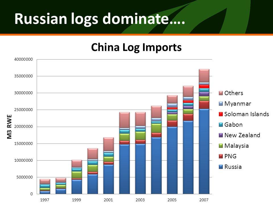 Russian logs dominate….