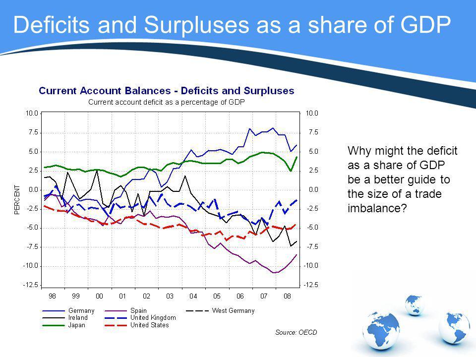 The Productivity Gap Source: UK competitiveness indicators, Feb 2009