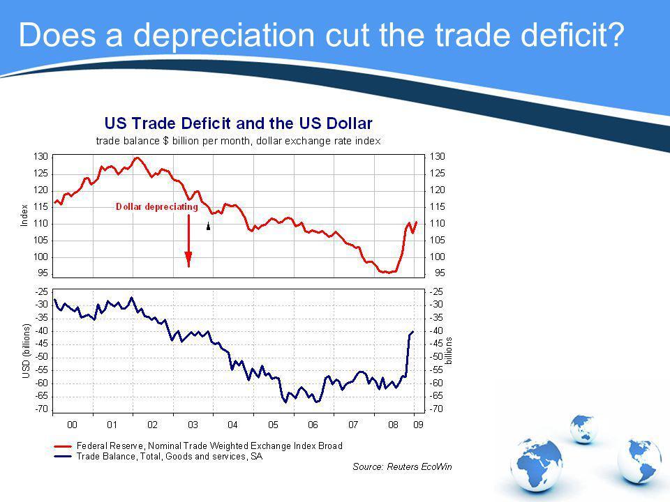 Does a depreciation cut the trade deficit?