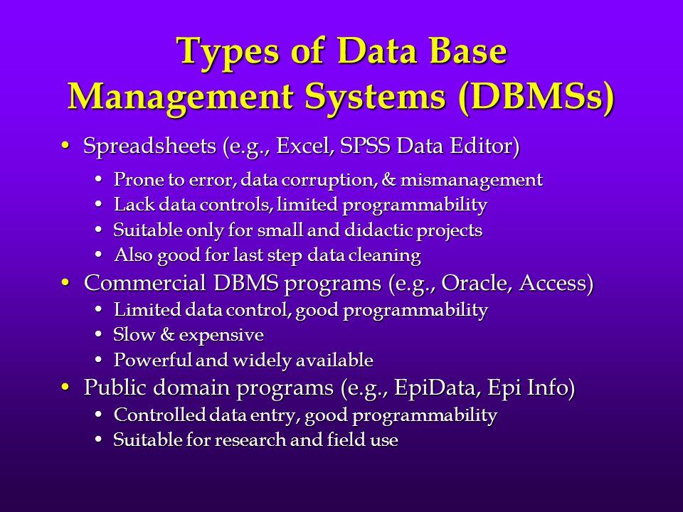 Data Management Planning data needsPlanning data needs Data collectionData collection Data entry and controlData entry and control Validation and chec
