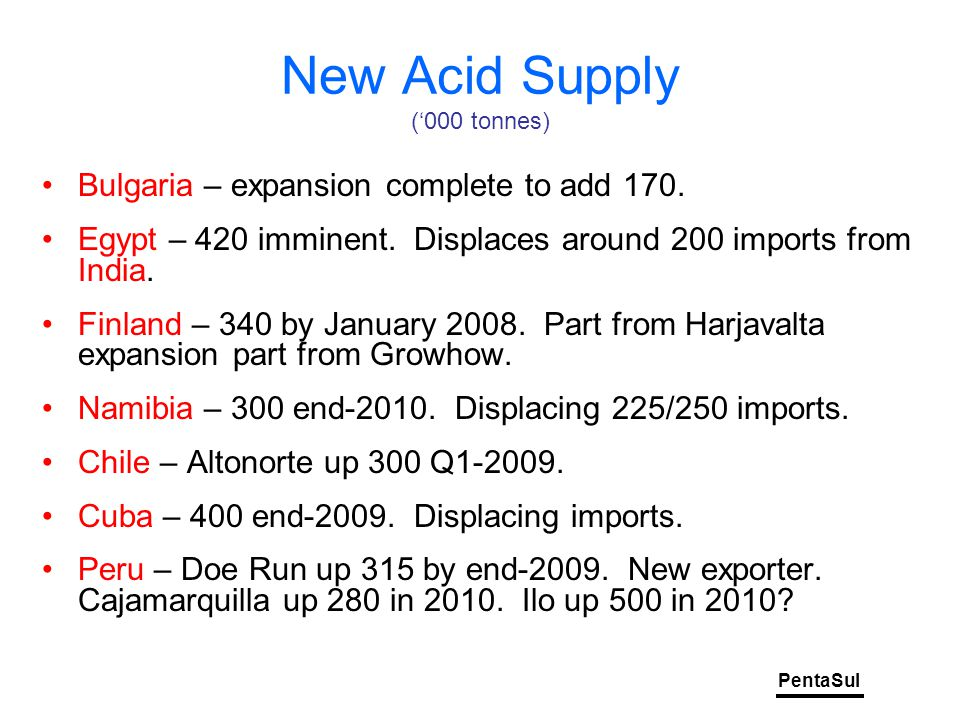 PentaSul New Acid Supply ('000 tonnes) Bulgaria – expansion complete to add 170.