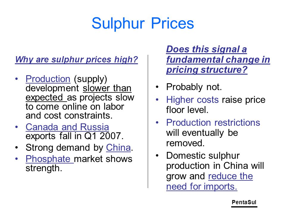 PentaSul Sulphur Prices Why are sulphur prices high.
