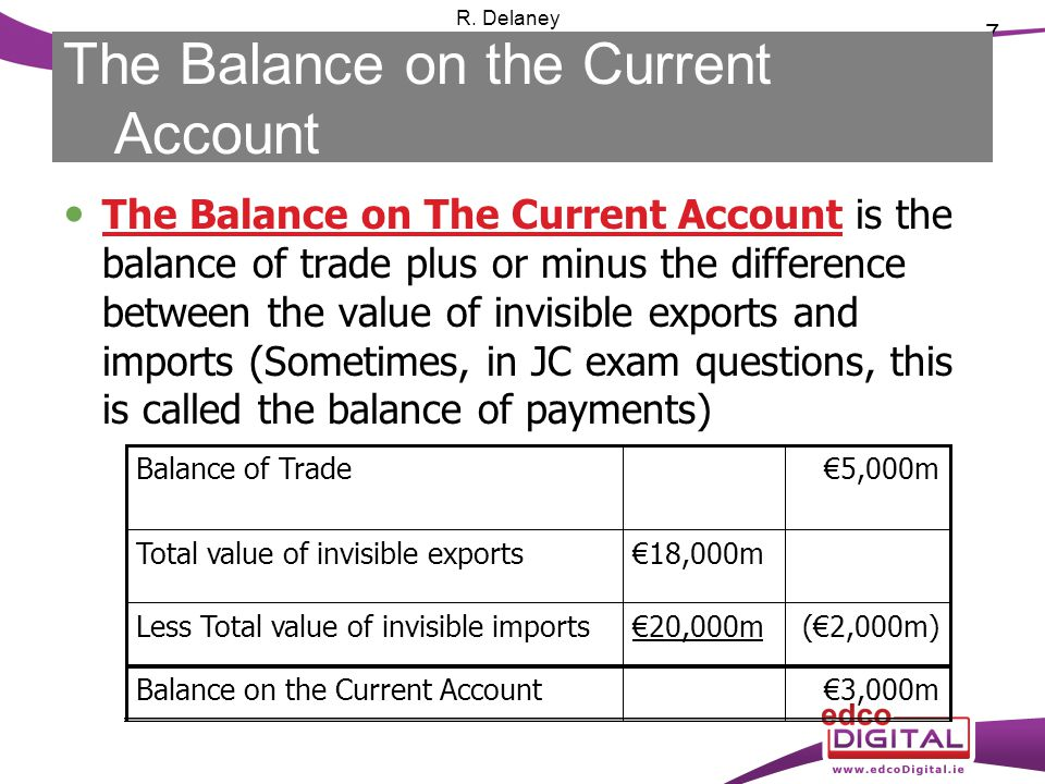 7 R. Delaney The Balance on the Current Account The Balance on The Current Account is the balance of trade plus or minus the difference between the va