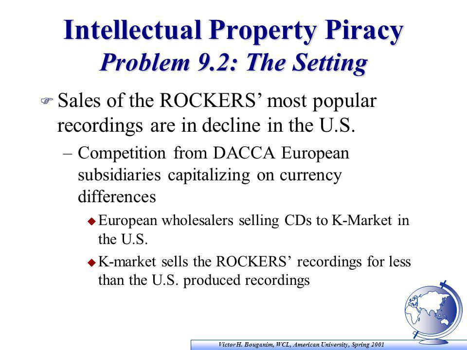 Victor H.Bouganim, WCL, American University, Spring 2001 Trademark Act - Lanham Act 15 U.S.C.