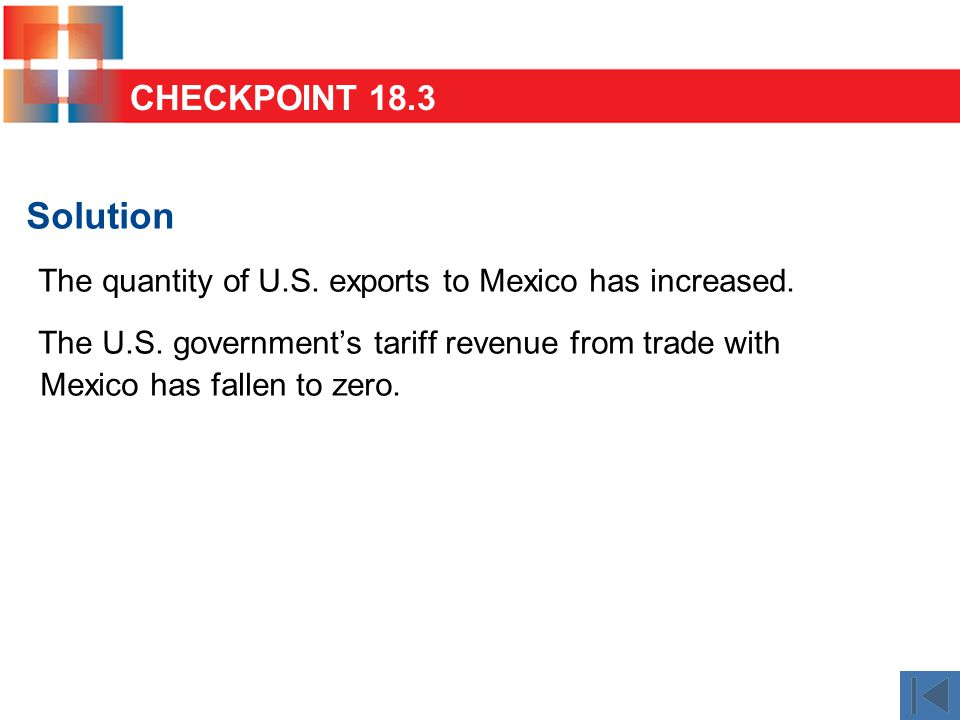 Solution The quantity of U.S. exports to Mexico has increased. The U.S. government's tariff revenue from trade with Mexico has fallen to zero. CHECKPO
