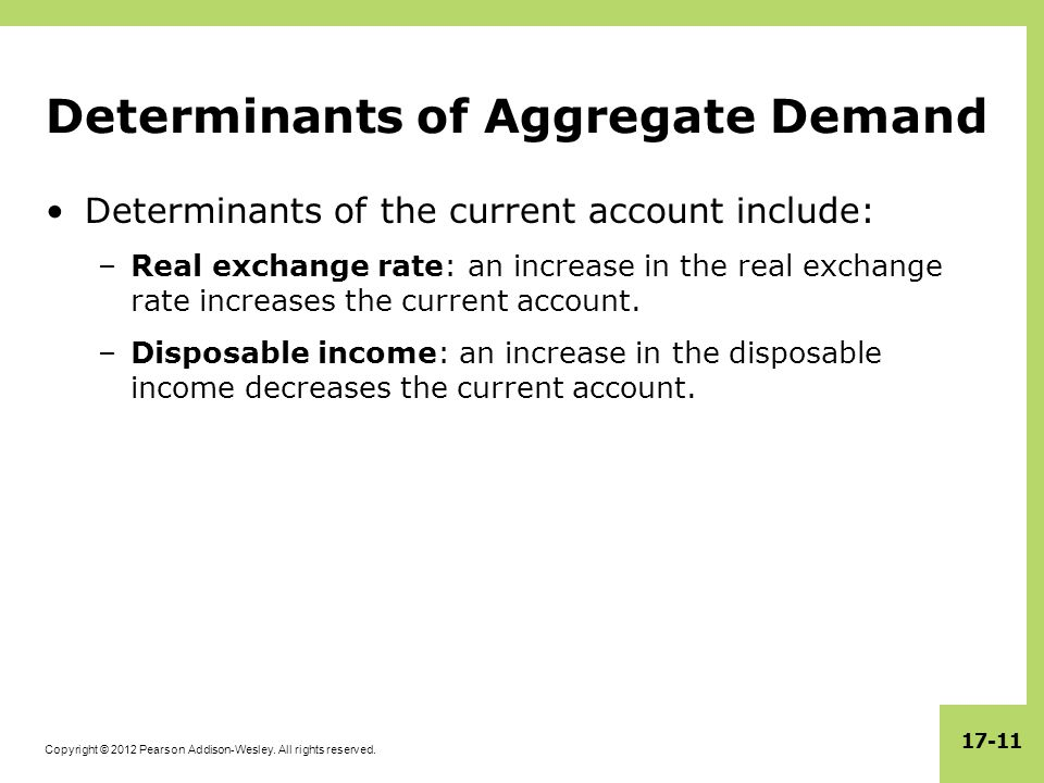 Copyright © 2012 Pearson Addison-Wesley. All rights reserved. 17-11 Determinants of Aggregate Demand Determinants of the current account include: –Rea