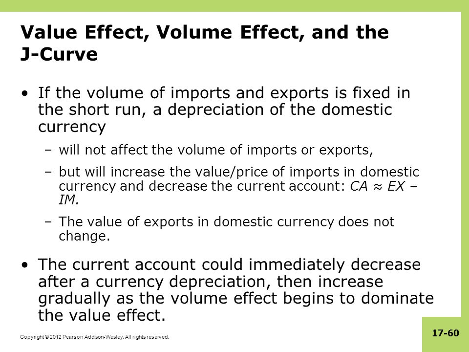 Copyright © 2012 Pearson Addison-Wesley. All rights reserved. 17-60 Value Effect, Volume Effect, and the J-Curve If the volume of imports and exports