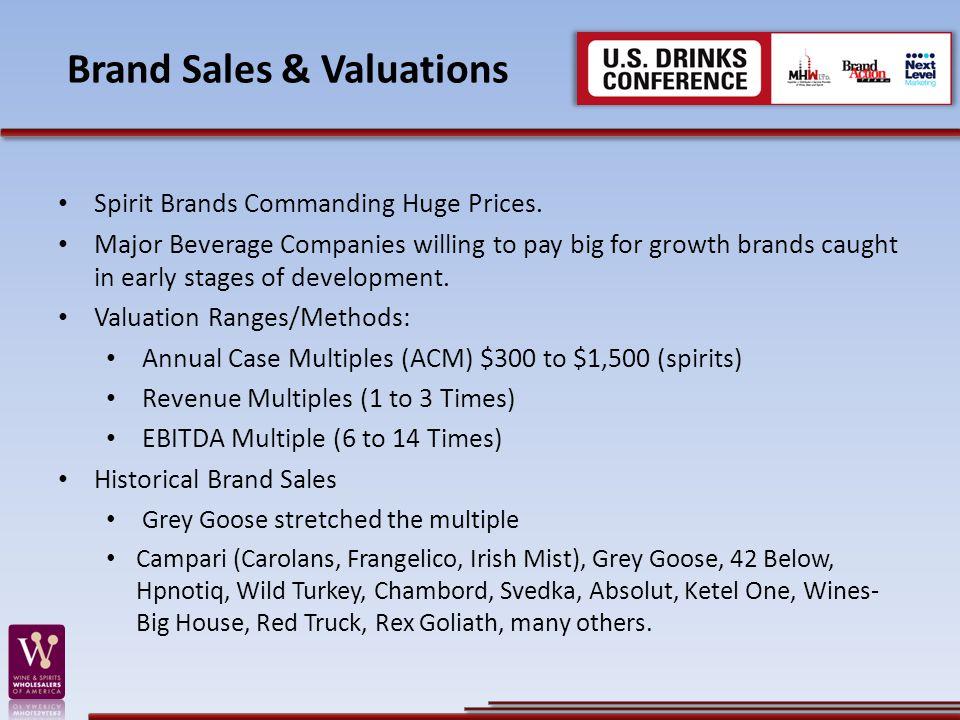 Brand Sales & Valuations Spirit Brands Commanding Huge Prices.