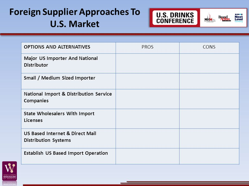 Foreign Supplier Approaches To U.S. Market OPTIONS AND ALTERNATIVES PROSCONS Major US Importer And National Distributor Small / Medium Sized Importer