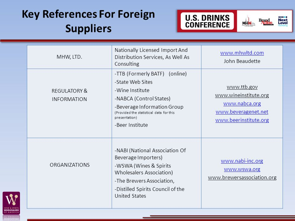Key References For Foreign Suppliers MHW, LTD. Nationally Licensed Import And Distribution Services, As Well As Consulting www.mhwltd.com John Beaudet