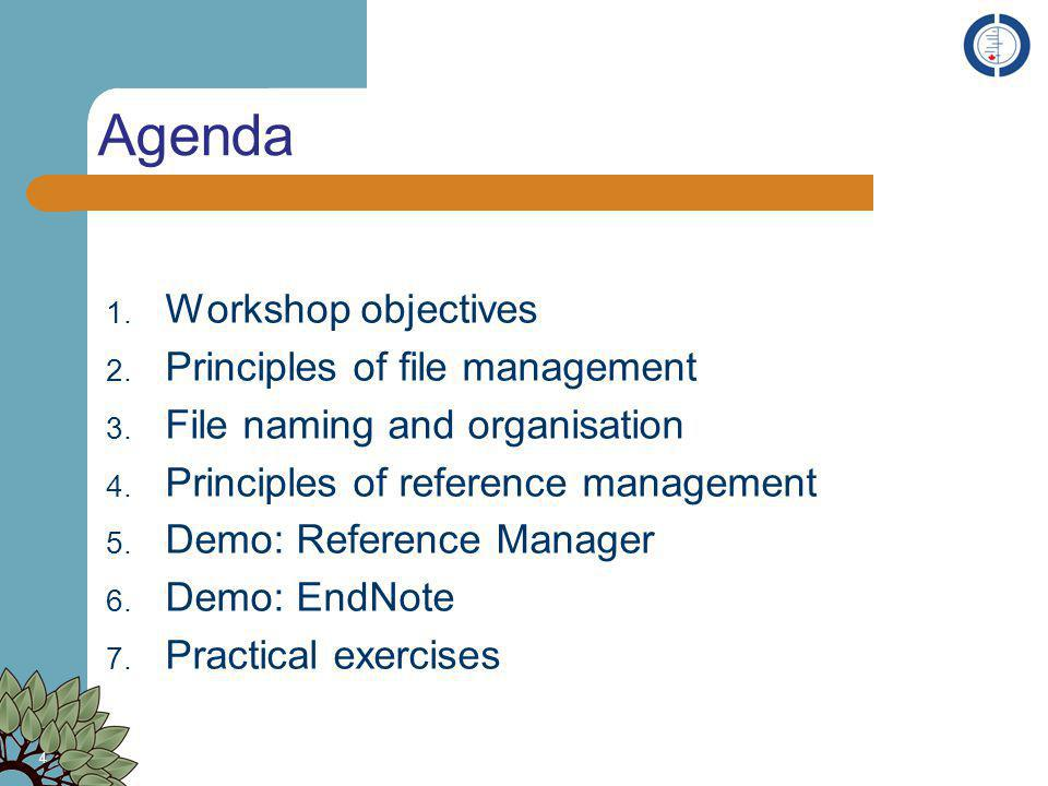 Agenda 1. Workshop objectives 2. Principles of file management 3. File naming and organisation 4. Principles of reference management 5. Demo: Referenc
