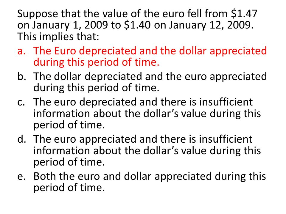 Suppose that the value of the euro fell from $1.47 on January 1, 2009 to $1.40 on January 12, 2009.