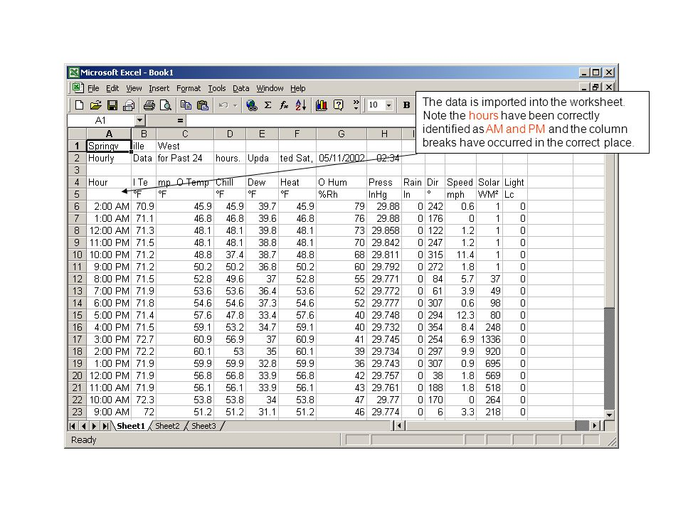 The data is imported into the worksheet.