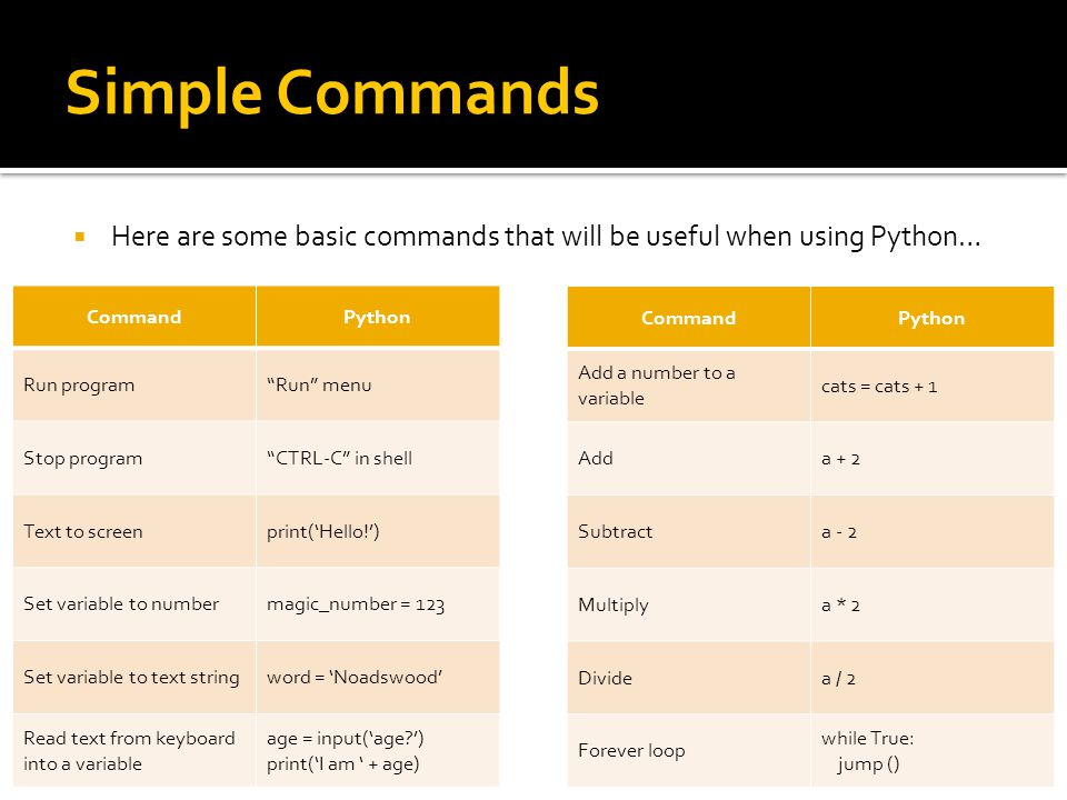 Simple Commands  Here are some basic commands that will be useful when using Python… CommandPython Run program Run menu Stop program CTRL-C in shell Text to screenprint('Hello!') Set variable to numbermagic_number = 123 Set variable to text stringword = 'Noadswood' Read text from keyboard into a variable age = input('age ') print('I am ' + age) CommandPython Add a number to a variable cats = cats + 1 Adda + 2 Subtracta - 2 Multiplya * 2 Dividea / 2 Forever loop while True: jump ()