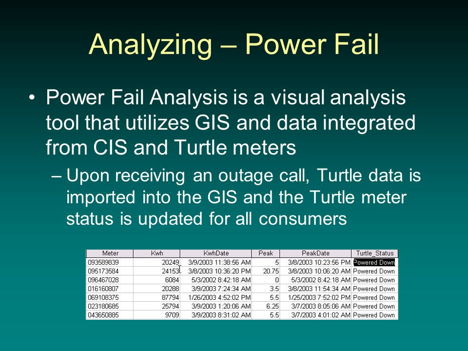 Analyzing – Power Fail Power Fail Analysis is a visual analysis tool that utilizes GIS and data integrated from CIS and Turtle meters –Upon receiving an outage call, Turtle data is imported into the GIS and the Turtle meter status is updated for all consumers