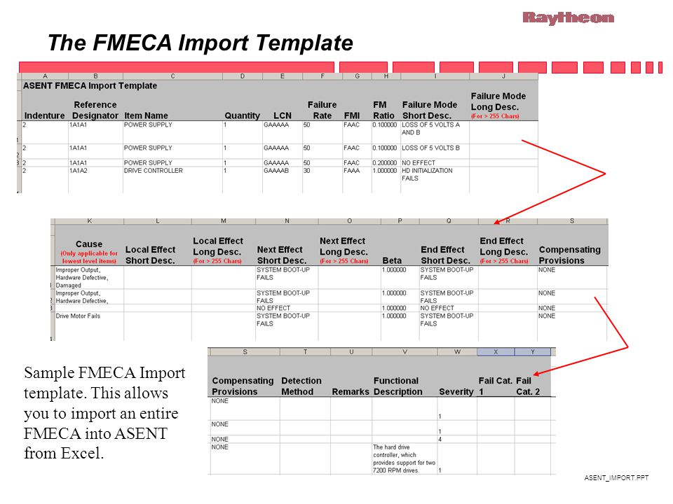ASENT_IMPORT.PPT The FMECA Import Template Sample FMECA Import template.