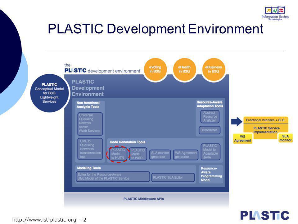 http://www.ist-plastic.org - 2 PLASTIC Development Environment